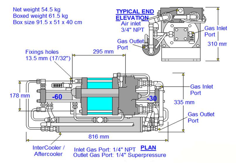 HD-tech - Produkte - Gas-Kompressor - 8AGT-30/60 - Haskel - Maßblatt
