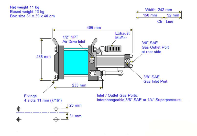 HD-tech - Produkte - Gas-Kompressor AG-15 - Haskel - Maßblatt
