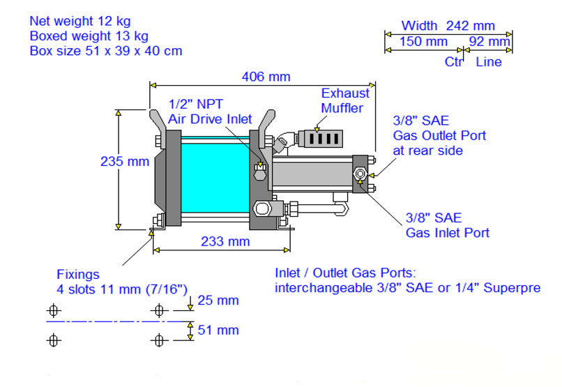 HD-tech - Produkte - Gas-Kompressor AG-30 - Haskel - Maßblatt