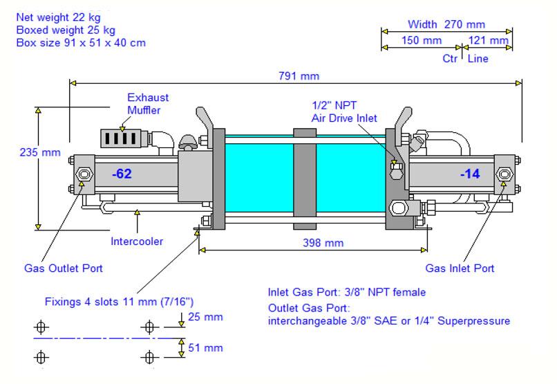 HD-tech - Produkte - Gas-Kompressor AGT-14/32 - Haskel - Maßblatt