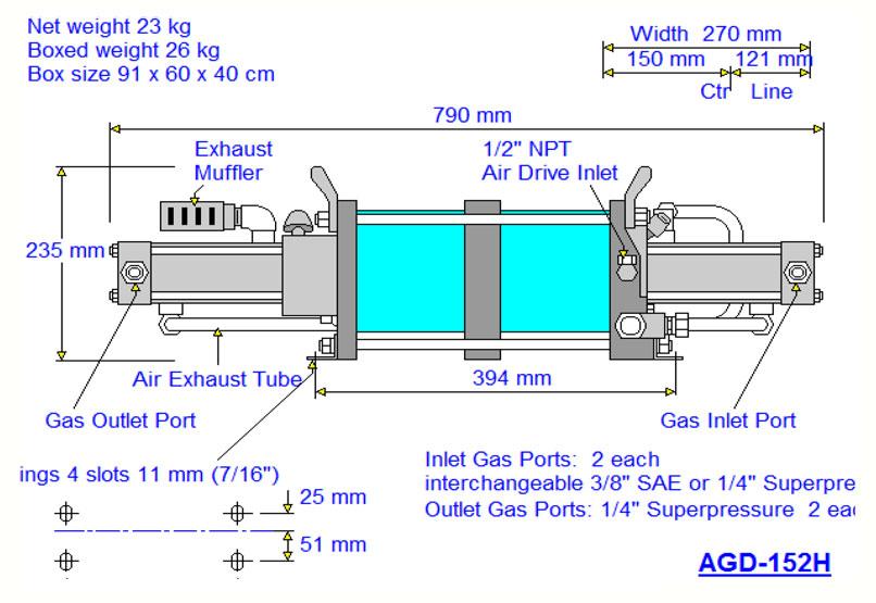 HD-tech - Produkte - Gas-Kompressor AGD-152 - Haskel - Maßblatt