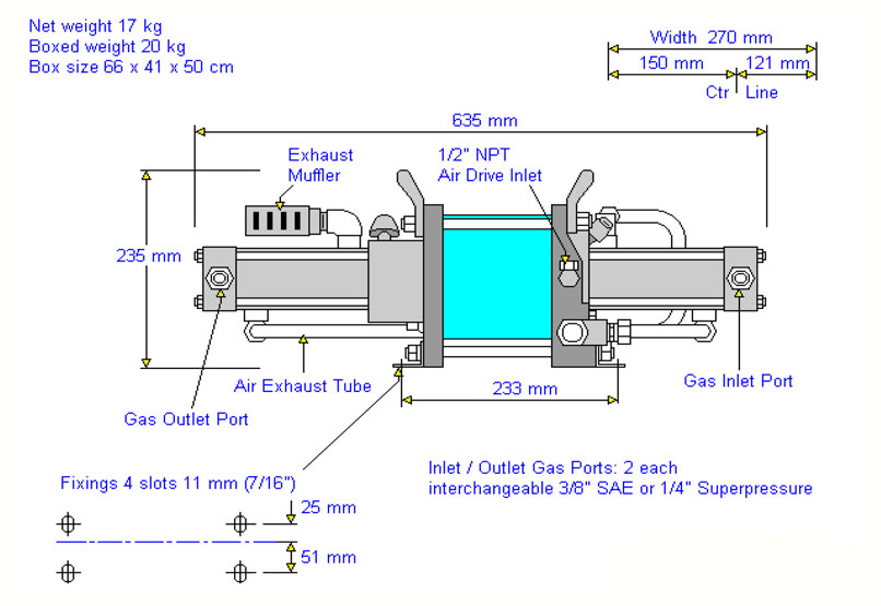 HD-tech - Produkte - Gas-Kompressor AGD-30 - Haskel - Maßblatt