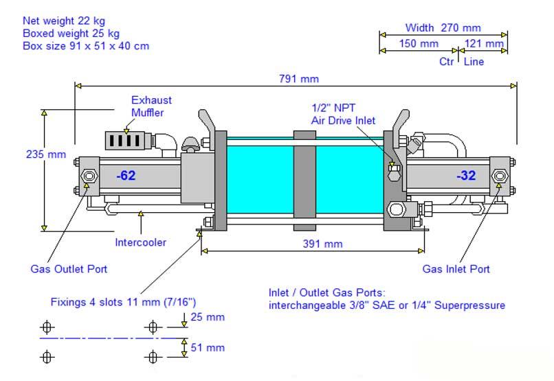 HD-tech - Produkte - Gas-Kompressor AGT-32/62 - Haskel - Maßblatt