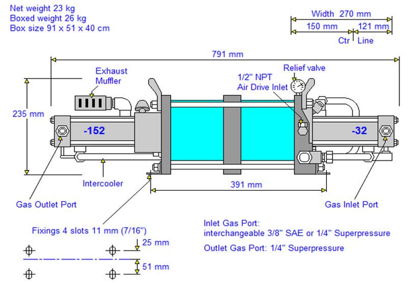 HD-tech - Produkte - Gas-Kompressor AGT-32/152H - Haskel - Maßblatt