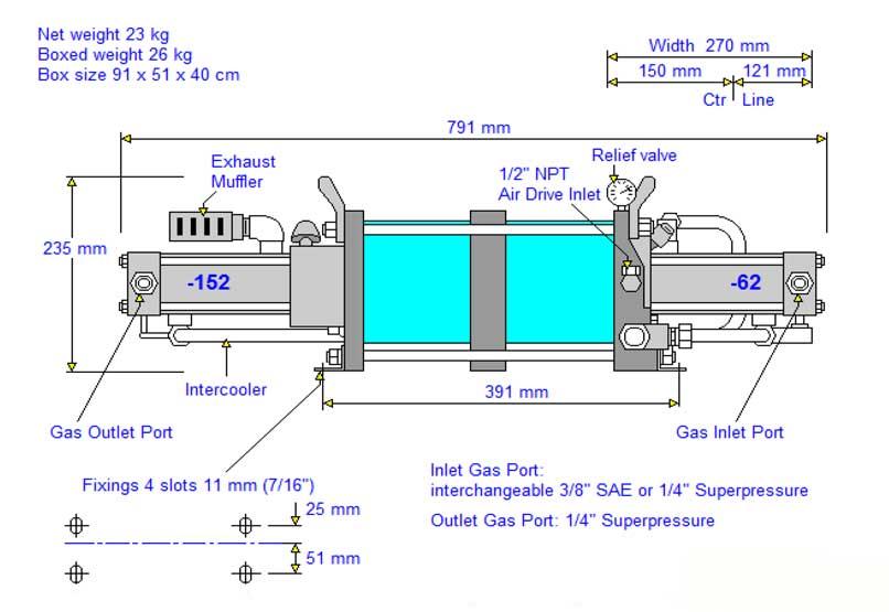 HD-tech - Produkte - Gas-Kompressor AGT-62/152 - Haskel - Maßblatt