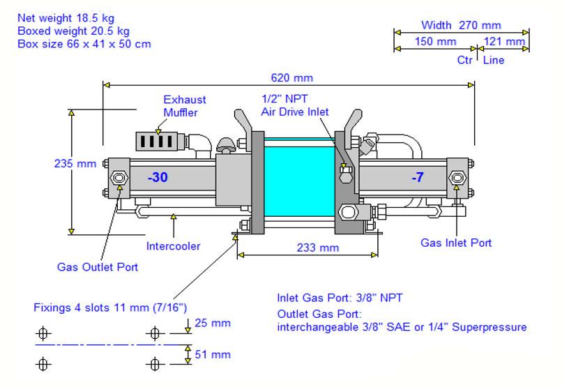 HD-tech - Produkte - Gas-Kompressor AGT-7/30 - Haskel - Maßblatt