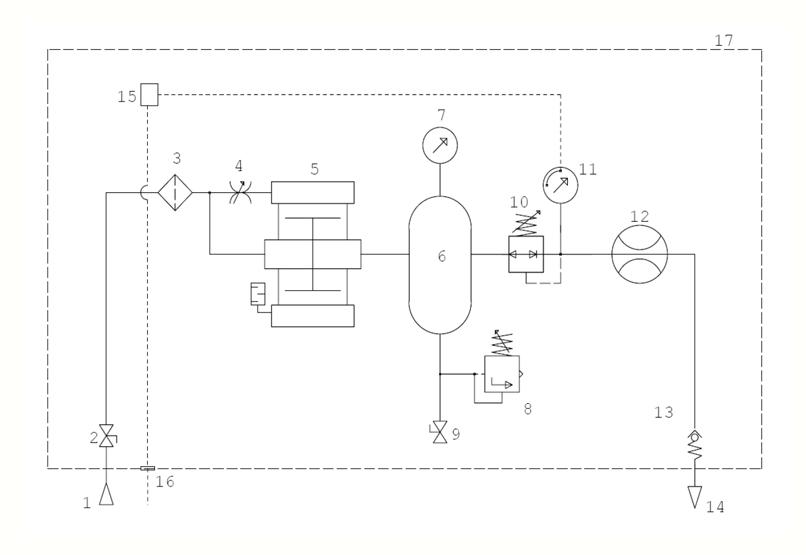 HDTech - Verdichterstation - 4AAD-2-Atex - 2L/16bar AA-1113-5 - Schaltplan
