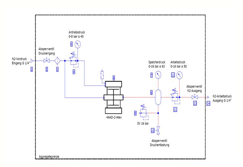 HDTech - Verdichterstation - 4AAD-2-Atex-2Liter-16bar AA-1115 - Massblatt