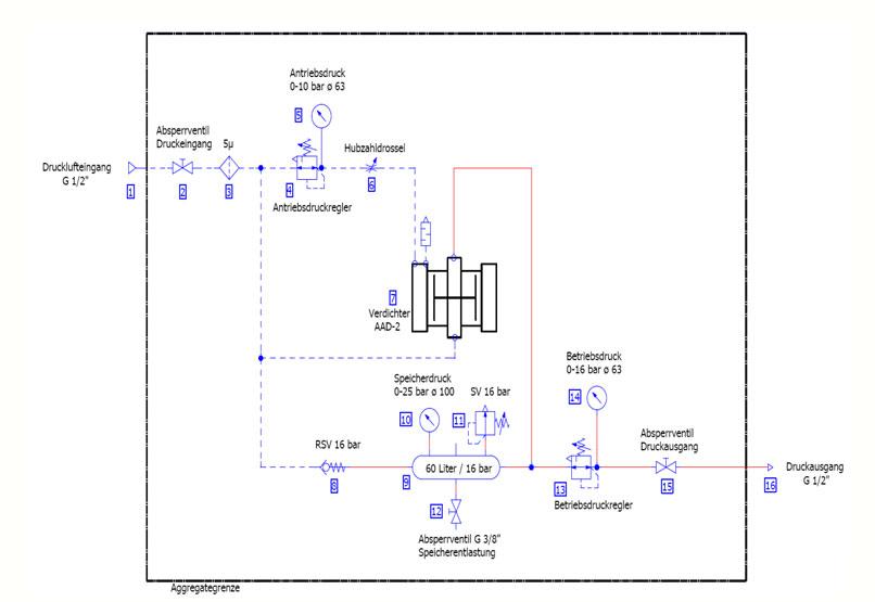 HDTech - Verdichterstation - 4ADD-2-20 Liter-16bar AA-1186-1