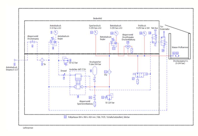 HDTech - AA-1190-4 - Schaltplan