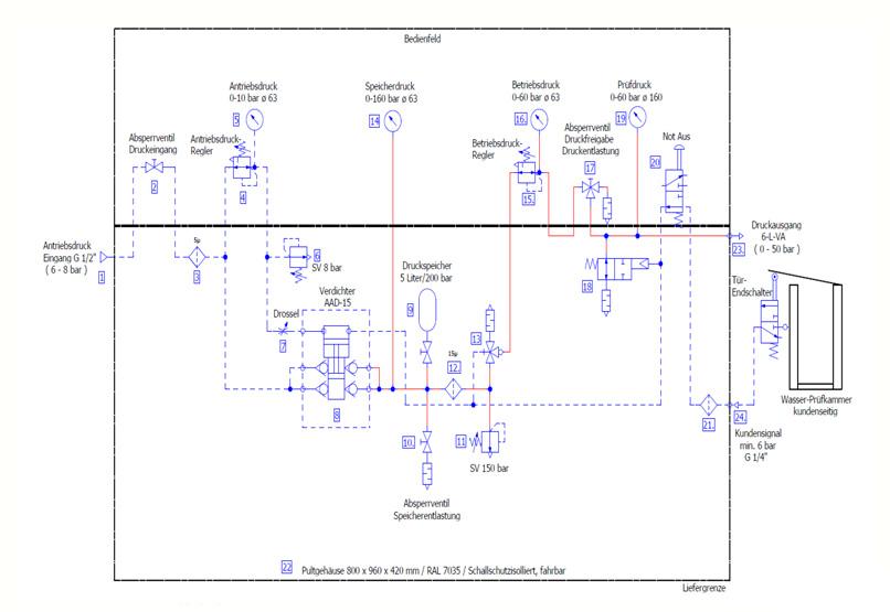 HDTech - Verdichterstation - AAD-15-50 bar / AA-1154-7 - Massblatt