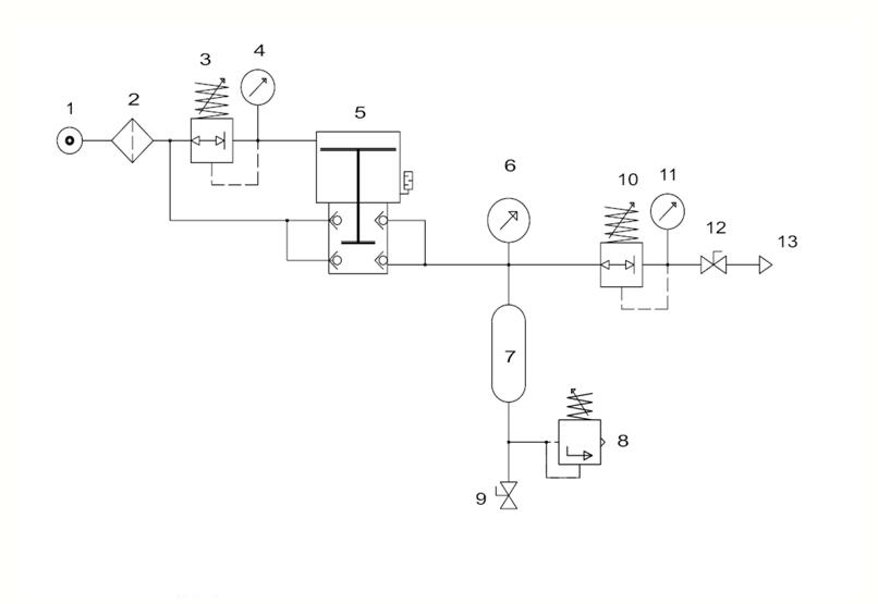 HDTech - Verdichterstation - AAD-5-5L-16 bar / AA-1138