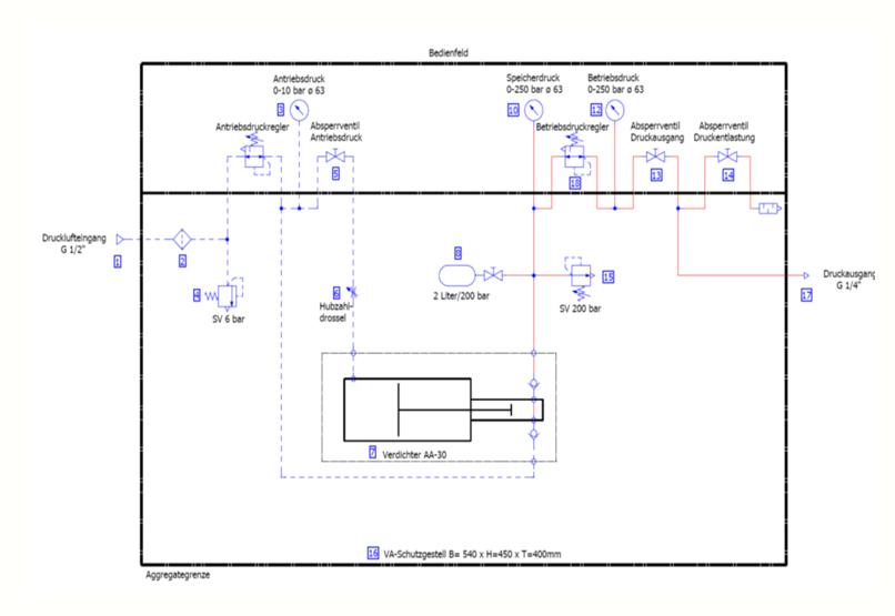 HDTech - Verdichterstation - AAT-7/30 - 1 Liter - 200 bar- Schaltplan