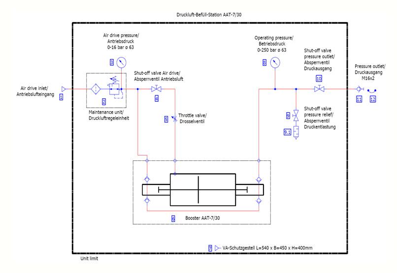 HDTech - Verdichterstation - AAT-7/30-200 bar - AA-1190-1- Schaltplan