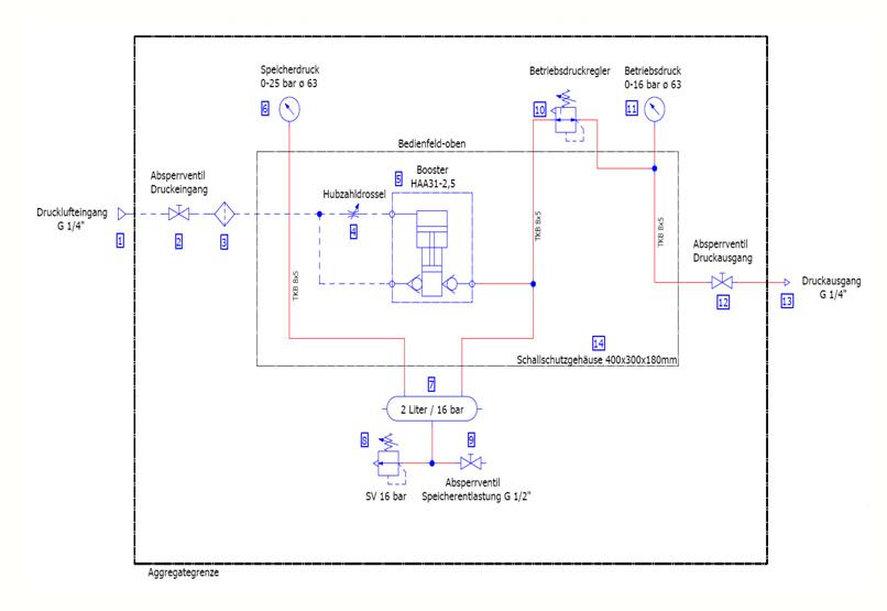 HDTech - Verdichterstation - AGD-1.5-Atex-5L-16 bar / AA-1113-9 - Schaltplan