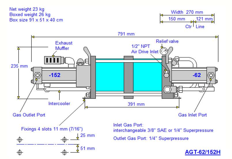 HD-Tech - Komplettanlage Gaskompressor - Verdichterstation AGD-62 - AGT-62/152H 1.500 bar - Massblatt