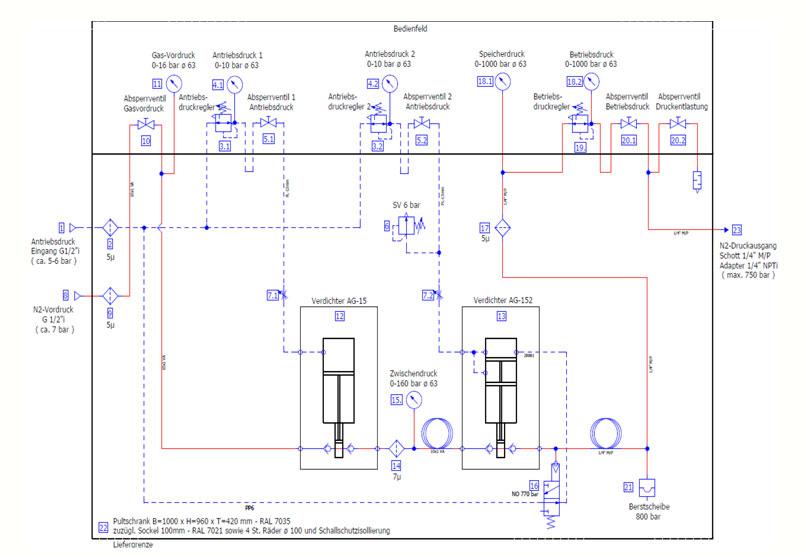 HD-Tech - Komplettanlage Gaskompressor - Verdichterstation - GB-1135-1-1 AG-15-AG152 - 800 bar - Schaltplan