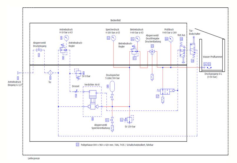 HD Tech - Prüfstand - Druckprüfstand für Rohrbaugruppen 60 bar - Schaltplan