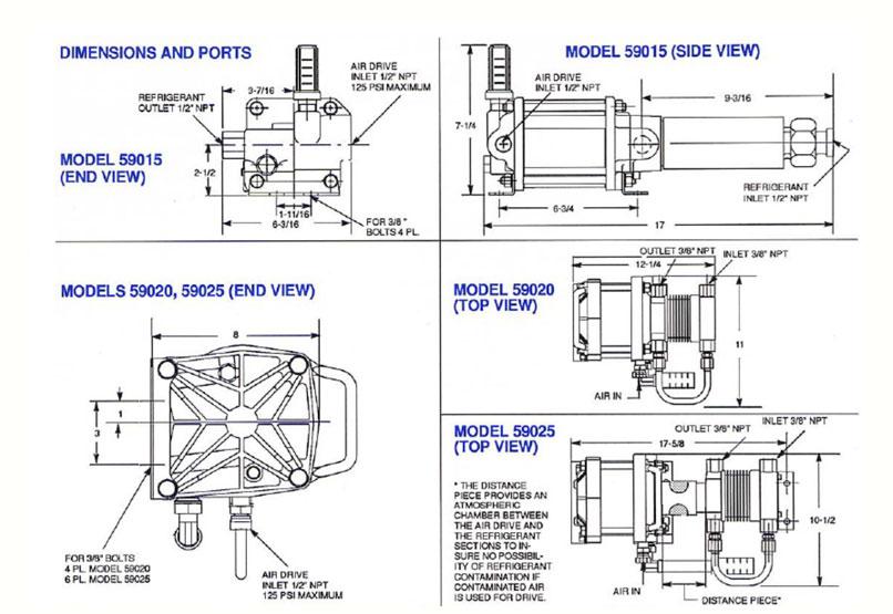 HD Tech - Haskel - Pumpen - 59015-Atex-HD3416- Konstruktionszeichnung