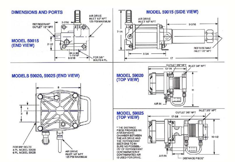 HD Tech - Haskel - Pumpen - 59015-Atex-HD4213 - Konstruktionszeichnung