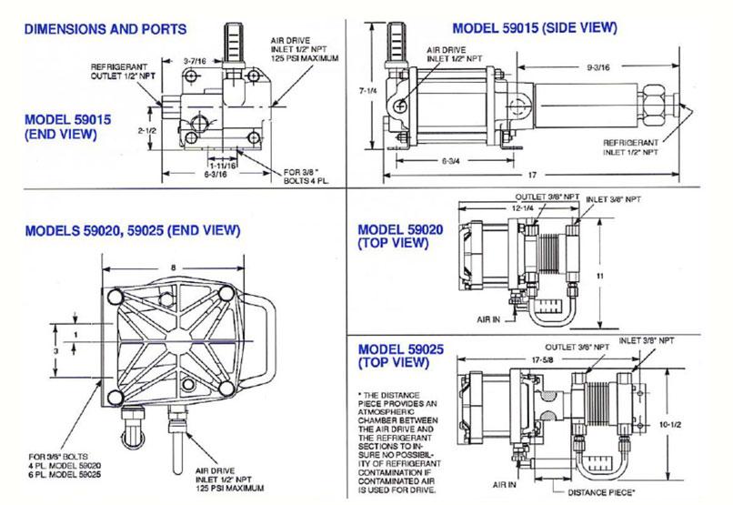 HD Tech - Haskel - Pumpen - 59025-2-Atex (82500)- Konstruktionszeichnung