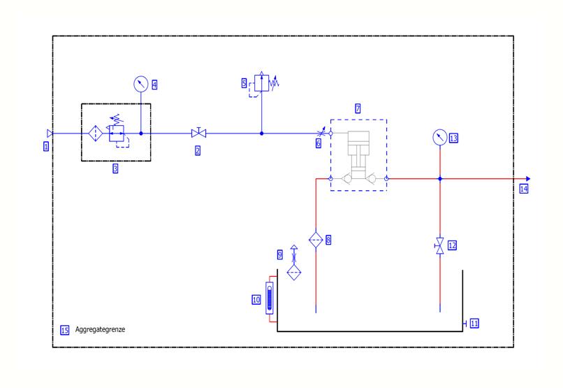 Hd Tech - Komplettanlage Flüssigkeiten - ASF-25-200 bar - Schaltplan