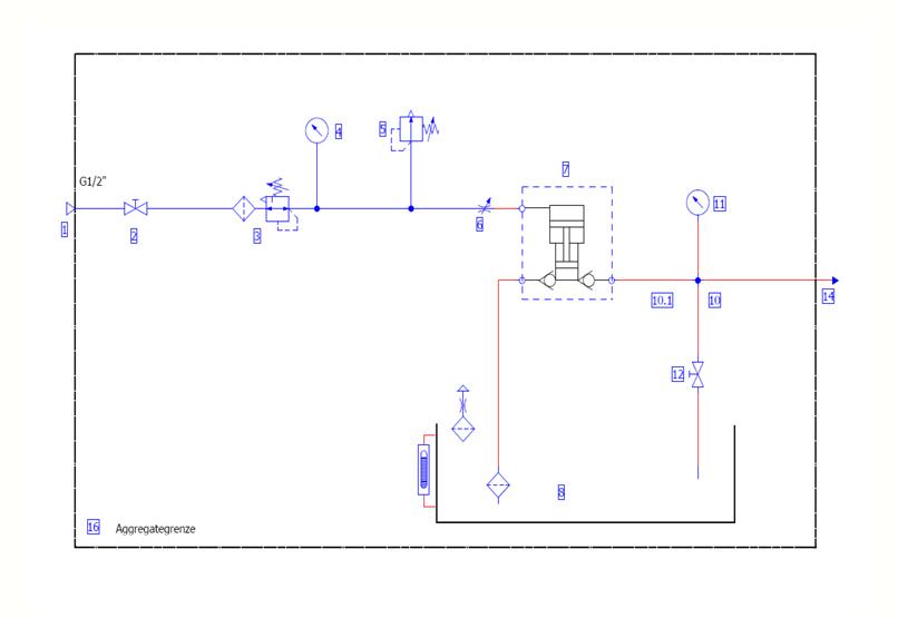 HD Tech - Komplettanlage Flüssigkeiten - HSL0217-DGSTV-35 - 300 bar - Schaltplan