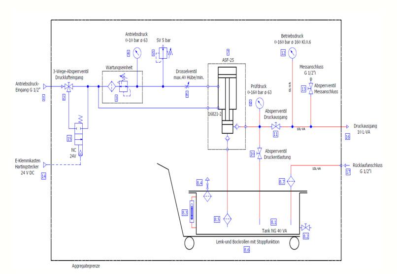 HD Tech - Komplettanlage Flüssigkeiten - HSL0300 ASF-25 - 100 bar - Schaltplan