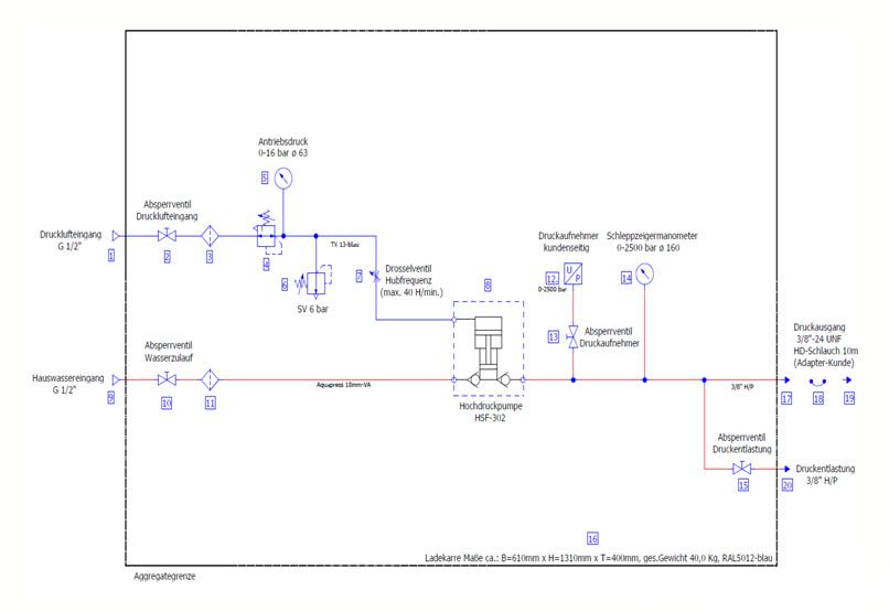 HD Tech - Komplettanlage Flüssigkeiten - LP-1004-1-1 HSF-302 - 2.000 bar - Schaltplan