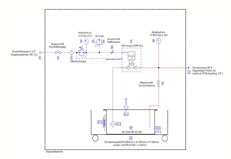 HD Tech - Komplettanlage Flüssigkeiten - LP-1187-DXHF-B602 3.800 bar - Schaltplan