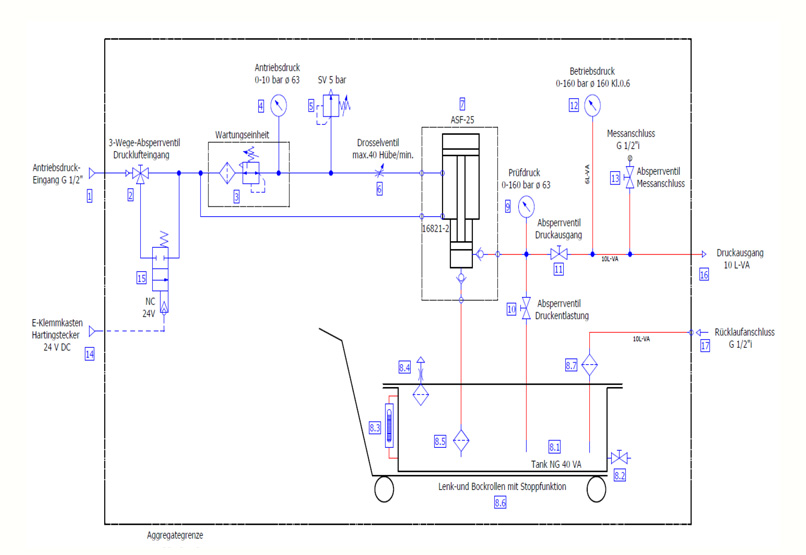 HD Tech - Komplettanlage Flüssigkeiten - LP-1308 ASF-25 - 150 bar - Schaltplan