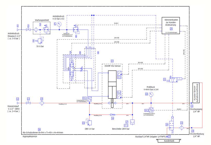 HD Tech - Komplettanlage Flüssigkeiten - LP-1312-1 DSXHF-452-HD-Sensor - 3000 bar - Schaltplan