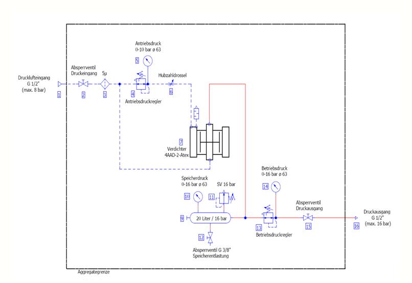 HD Tech - Komplettanlagen Druckluft - AAD-15-5L-120 bar / AA-1154-6 - Schaltplan