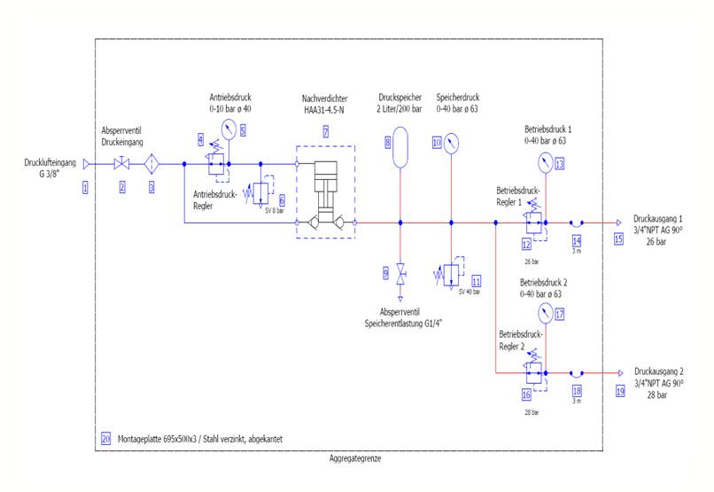 HD Tech - Komplettanlagen Druckluft - HSA0166 HAA31-4.5-2L-40 bar - Schaltplan