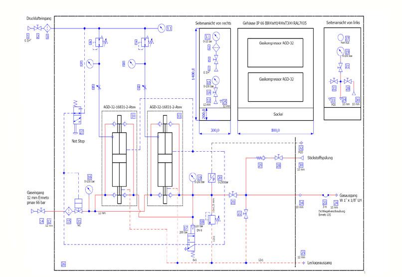 HD Tech - Komplettanlagen Gase - AGD-32-Atex - 200 bar - Schaltplan