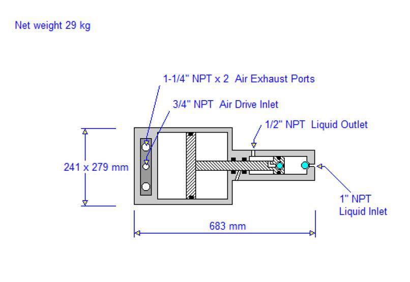 HD tech Produkte Pumpen 8SFD-65 Massblatt