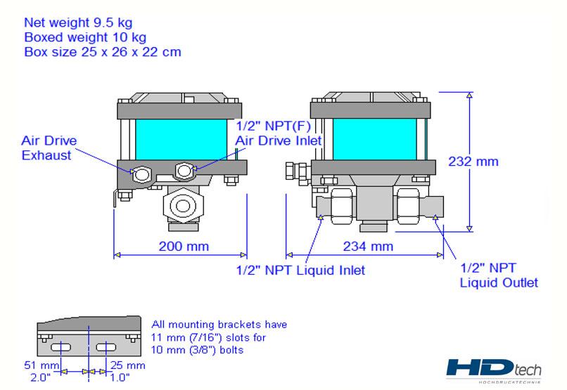 HD Tech - Produkte - Pumpen - AF-35-Atex - Massblatt