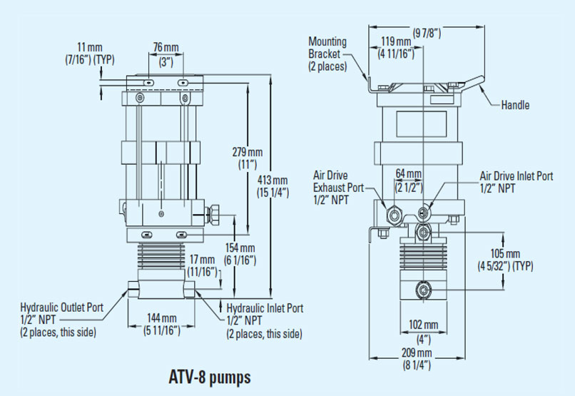 HD Tech - Produkte - Pumpen - ATV-8 - Massblatt