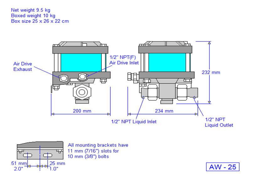 HD Tech - Produkte - Pumpen - AW-25 - Massblatt