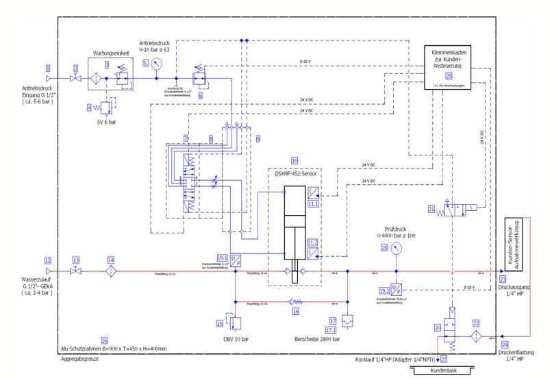 HD Tech - Prüfstand - DSTV-122-HD-Sensor - 1.000 bar - Schaltplan